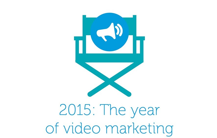 When should you use video marketing?